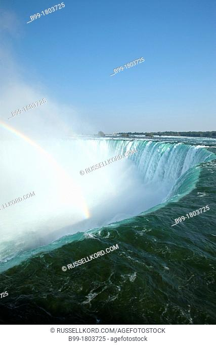 Rainbow At Edge Of Horseshoe Falls Niagara Waterfalls From Table Rock Ontario Canada
