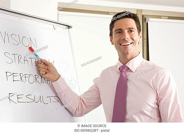 A lecturer pointing at whiteboard