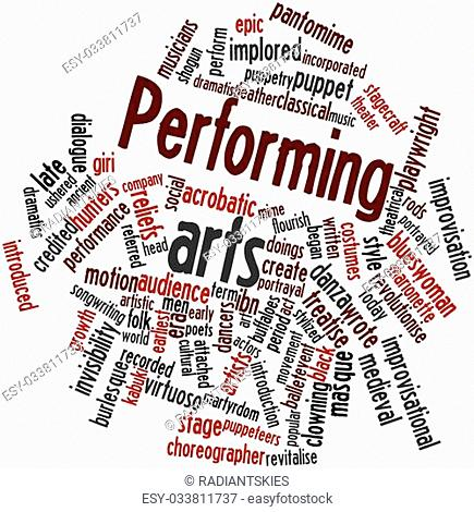 Abstract word cloud for Performing arts with related tags and terms