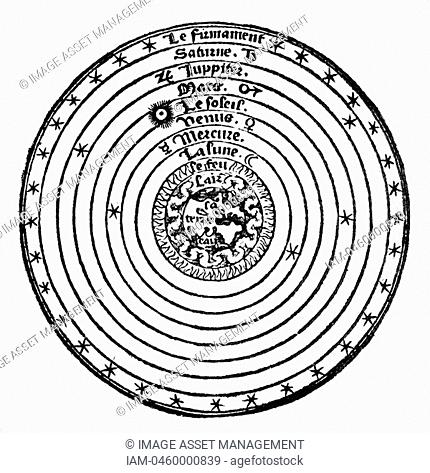 Geocentric or earth-centred system of the universe, 1528  At the centre is the world showing Aristotle's 384-323 BC four elements Earth, Air, Fire and Water