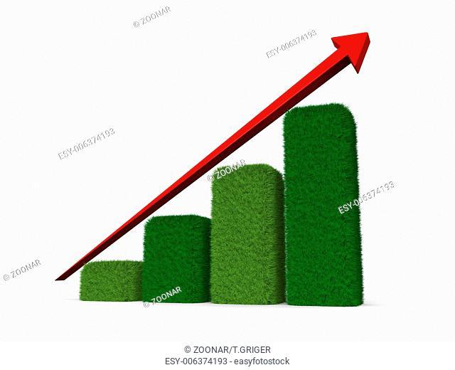 Eco growth chart
