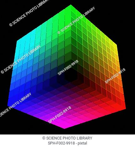 Computer artwork of the Hickethier colour-cube, named after Alfred Hickethier who published this colour-system in 1952. 1000 colours are ordered in one cube