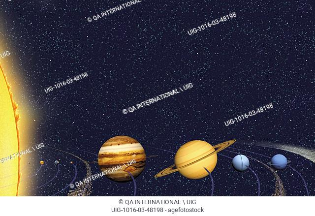 Planets and dwarf planets orbit the Sun; satellites orbit the planets and dwarf planets. They are represented from left to right in order of their distance from...